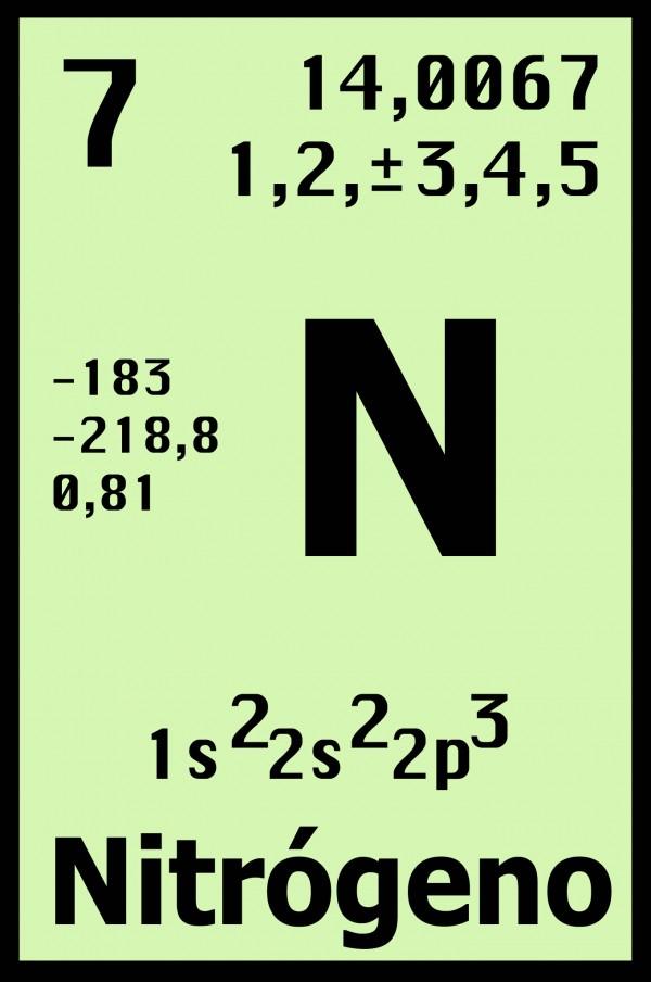 ¿Para qué sirve el nitrógeno?