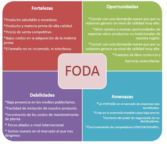 AGENCIA DE MARKETING DIGITAL EN BOGOTÁ