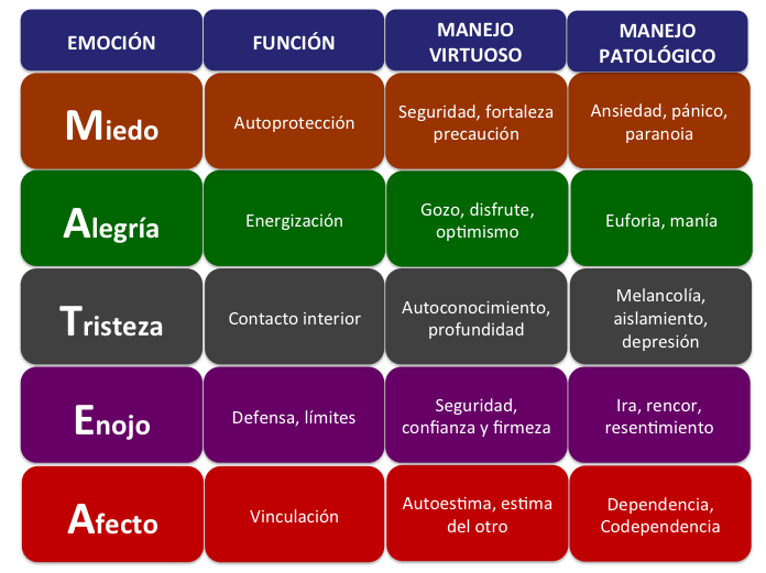 emociones-1