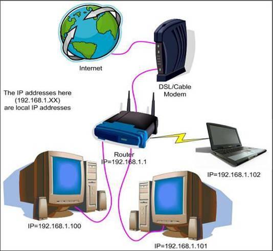 Para qu sirve un router for Como se cocinan los percebes