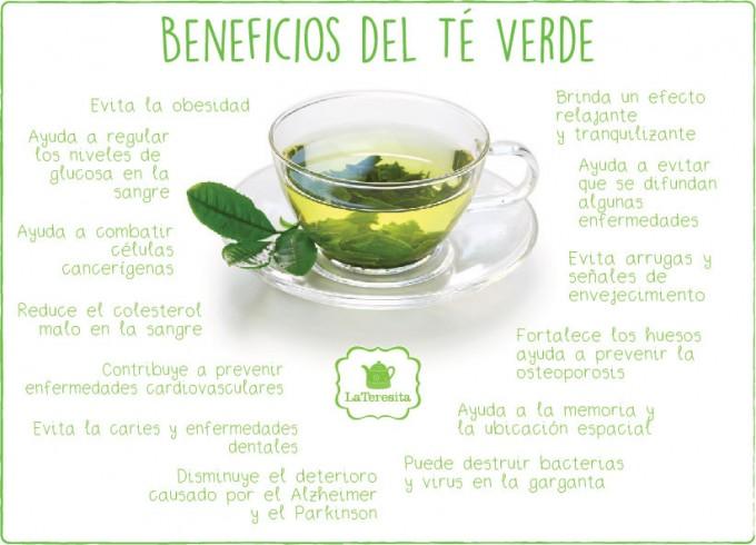 Té Verde: Para qué sirve, Propiedades, Beneficios y Usos